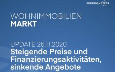 Immobilienpreise in München steigen weiter, trotz oder wegen Covid-19